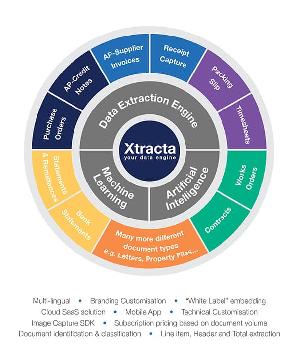 Xtracta-Product-overview