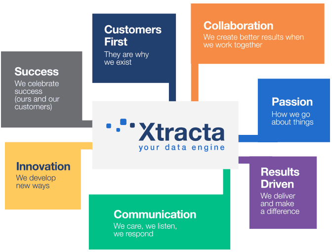xtracta-values